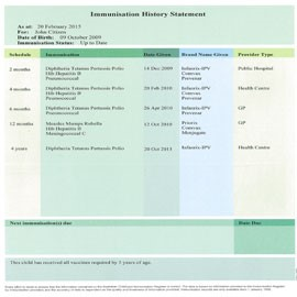 immunisation example
